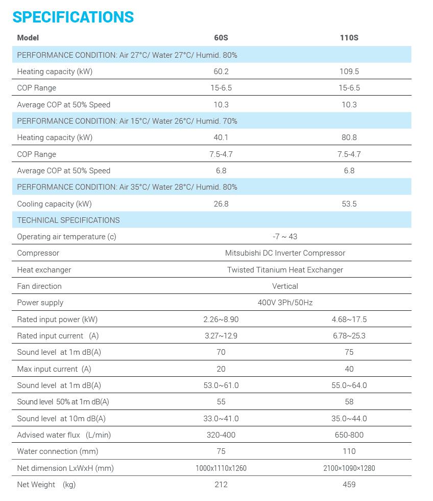 Elite Max Pool Heat Pump specifications